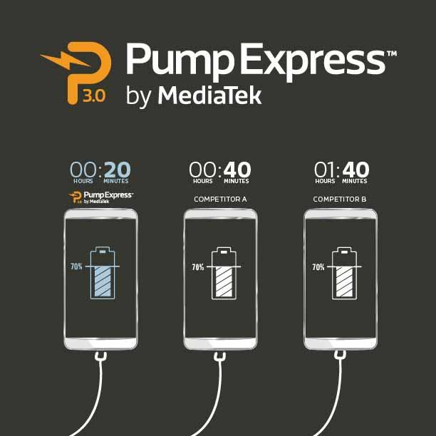 Pump Express 3.0, la solución de carga de batería más rápida para Smartphones - pe3-square-3-phone-comparison