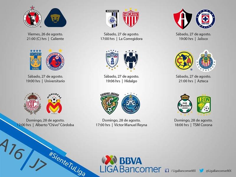 Partidos de la Jornada 7 del Apertura 2016 en la Liga MX; horarios y canales donde se transmiten - horarios-jornada-7-de-la-liga-mx-apertura-2016