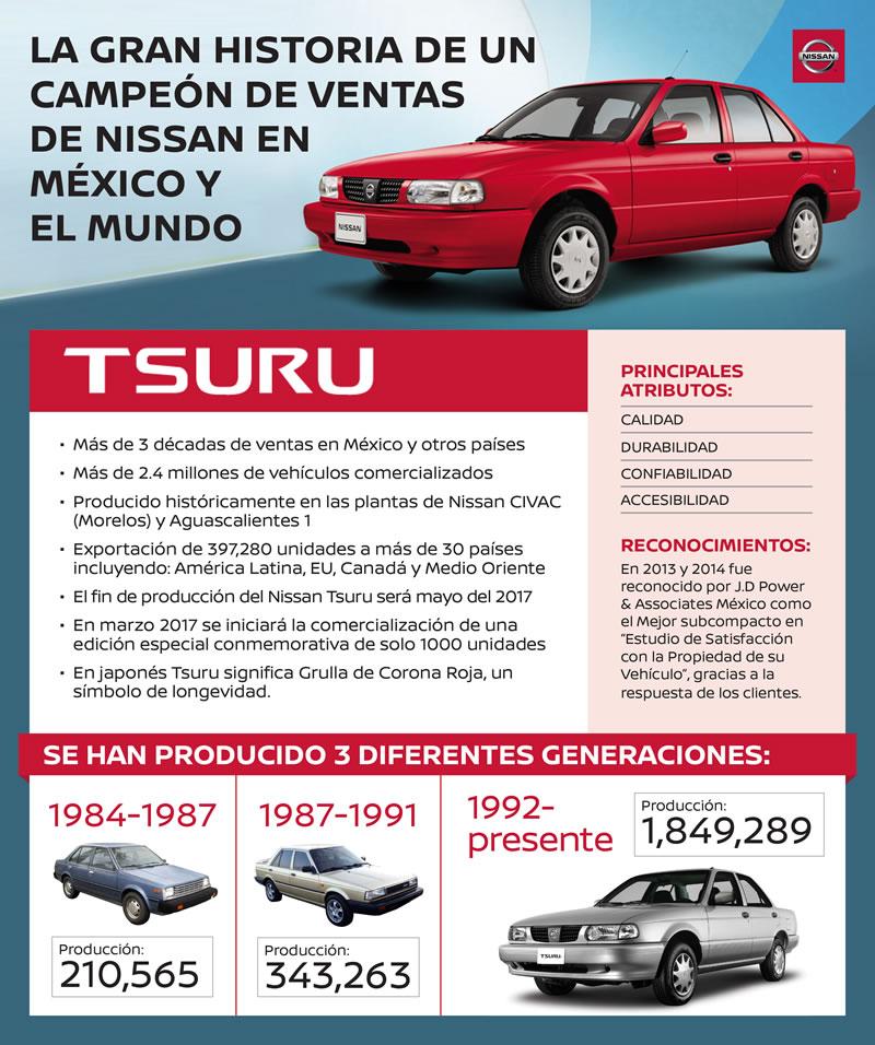 historia del tsuru de nissan Nissan anuncia el fin del Tsuru en México y una versión conmemorativa para despedirlo