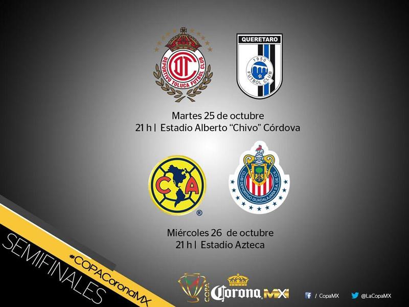 Ya hay hora para el clásico América vs Chivas en la semifinal de la Copa MX A2016 - horarios-semifinal-copa-mx-apertura-2016