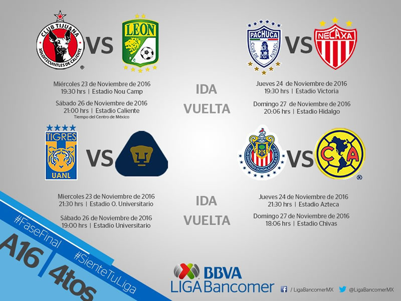Cuartos de Final de la Liga MX Apertura 2016: horarios y canales que los transmiten - liguilla-apertura-2016-horarios-cuartos-final