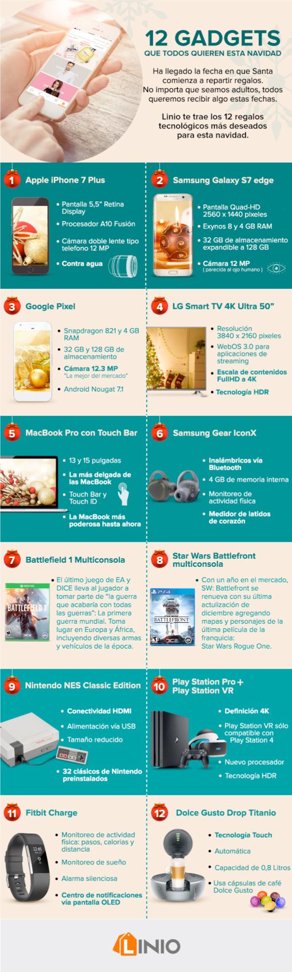 12 Gadgets más deseados esta Navidad - navidad-gadgets-full-1