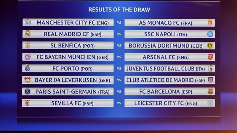 Así quedaron los Octavos de Final de Champions League 2016-2017 - octavos-de-final-champions-league-2016