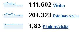 Estadísticas Septiembre 2007 - estadisticas_septiembre_analytics_2007