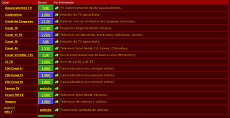 Canales de Televisión en Internet - television-en-linea-mexico