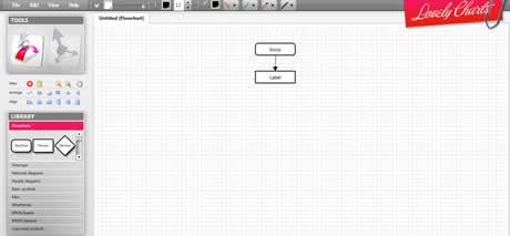 hacer diagramas online en Lovely Charts - diagramas-online
