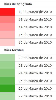 Dias fertiles, calculalos en Nuestrosdias.es - dias-fertiles