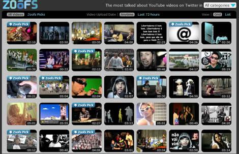 videos youtube populares ver videos populares en twitter, Zoofs