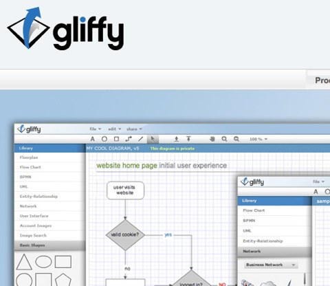 Hacer diagramas online con Gliffy.com - diagramas-online-gliffy