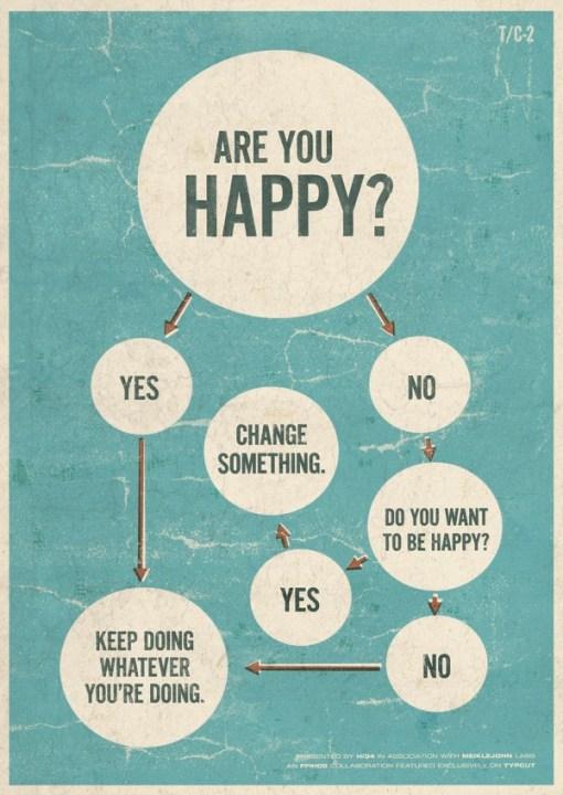 La fórmula de la felicidad - Are-you-happy