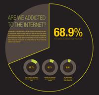Somos adictos a internet? [Infografía] - adiccion-internet