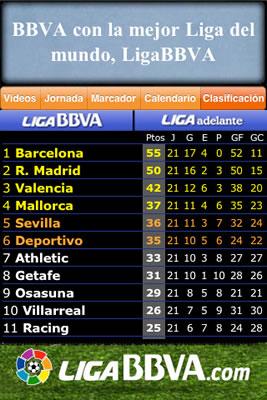 Liga española de futbol en tu iPhone - futbol-espana-iphone