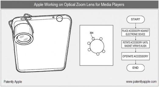 Apple patenta un accesorio para añadir zoom a la cámara del iPhone - camara-iphone