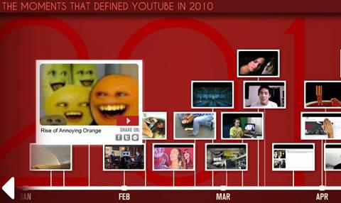 videos populares Videos de Youtube populares en 2010