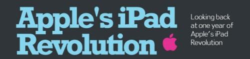 iPad y el cambio que produjo tras un año de su lanzamiento [Infografía] - ipad-cambio-mercado
