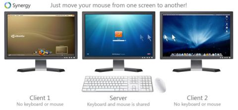 Synergy, un solo teclado y mouse para todas tus computadoras - synergy