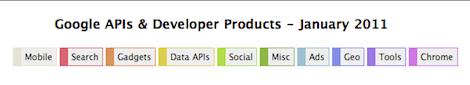 Captura de pantalla 2011 02 05 a las 22.56.58 Todas la herramientas de Google reunidas en una Tabla Periódica
