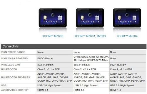 motorola xoom comparacion Motorola hace público el precio de Xoom