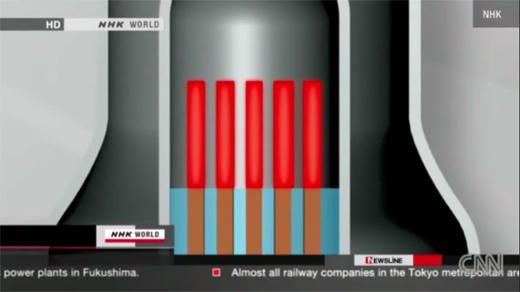 reactor nuclear japon fukushima El problema nuclear de Japón explicado en un sencillo video
