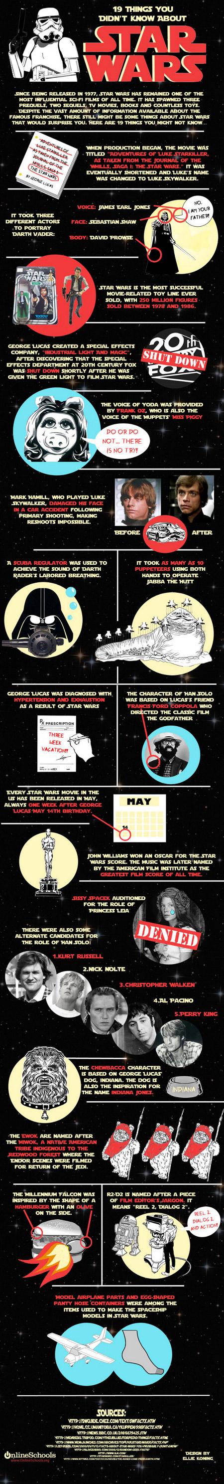 19 cosas que no sabías de Star Wars [Infografía] - star-wars-infographic-full1