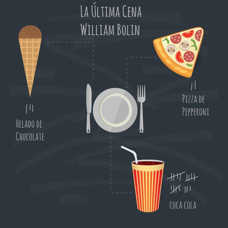 Conoce las 10 últimas cenas de criminales famosos - conoce-las-10-ultimas-cenas-de-criminales-famosos_meal_williambonin