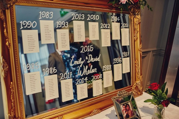 to display your wedding table plan