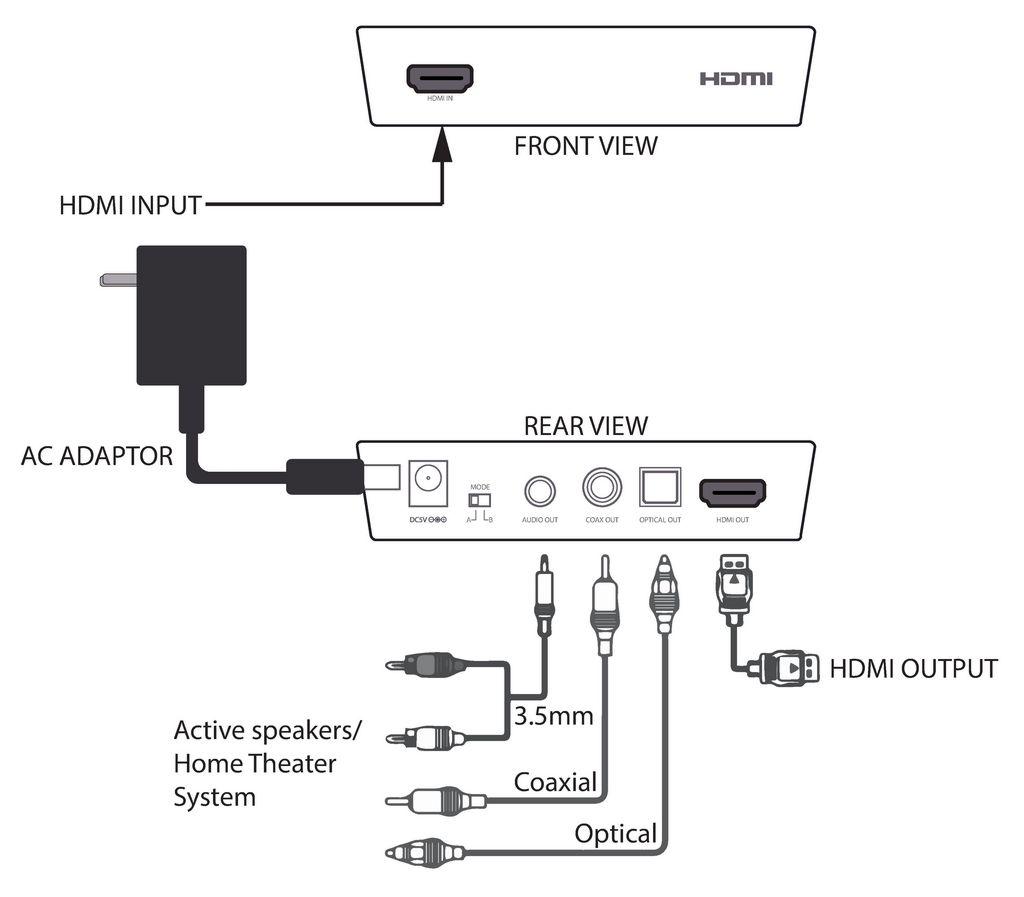 Computer Dvd Cd Player