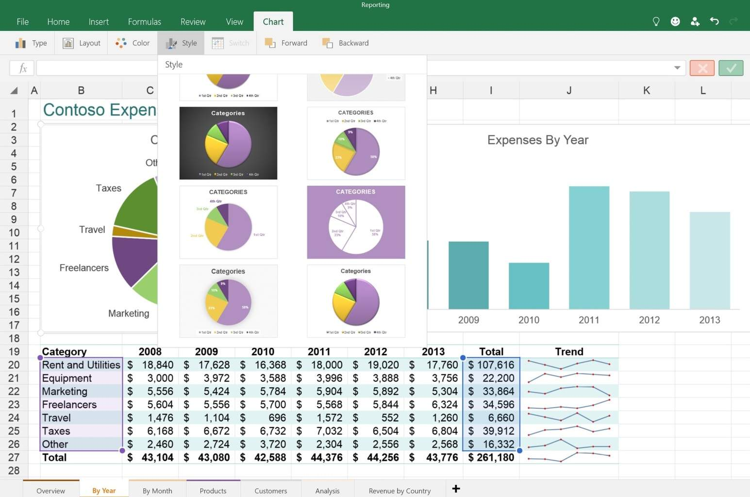 Top Features Of The Microsoft Office Apps For Windows 10
