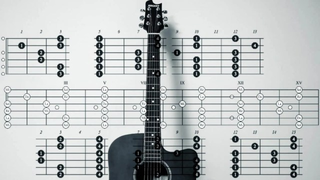 30 best software to write guitar tablature and never miss a note