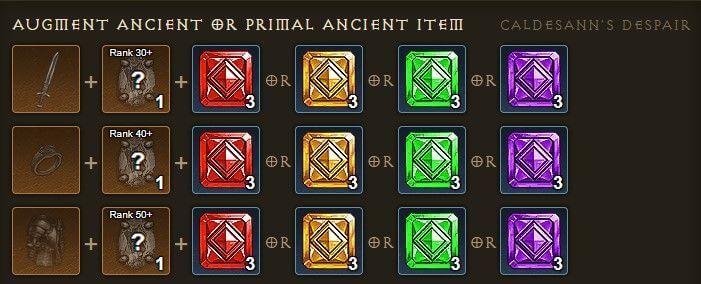 augment ancient items
