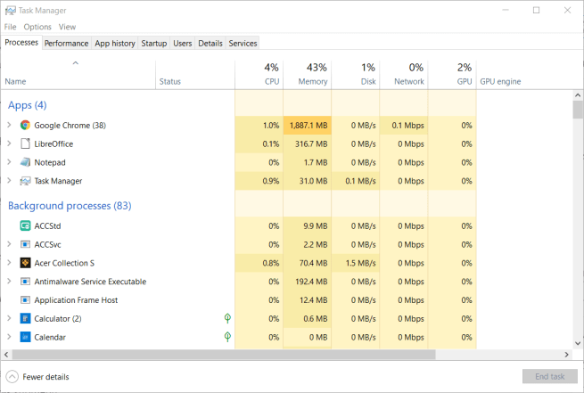 The Task Manager turbotax won't let me efile