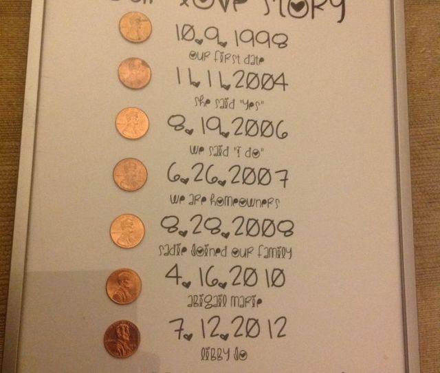 Coin Milestones