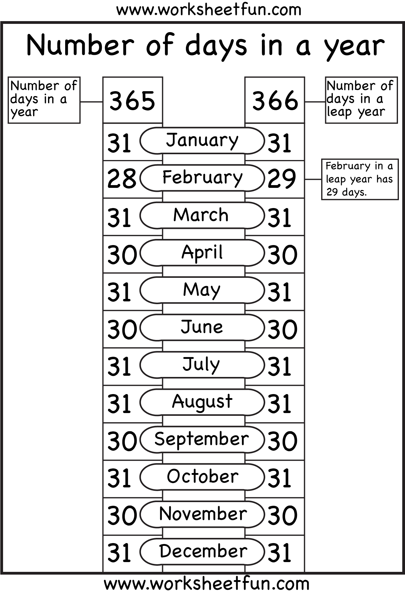 Number Of Days In A Year 1 Worksheet Free Printable