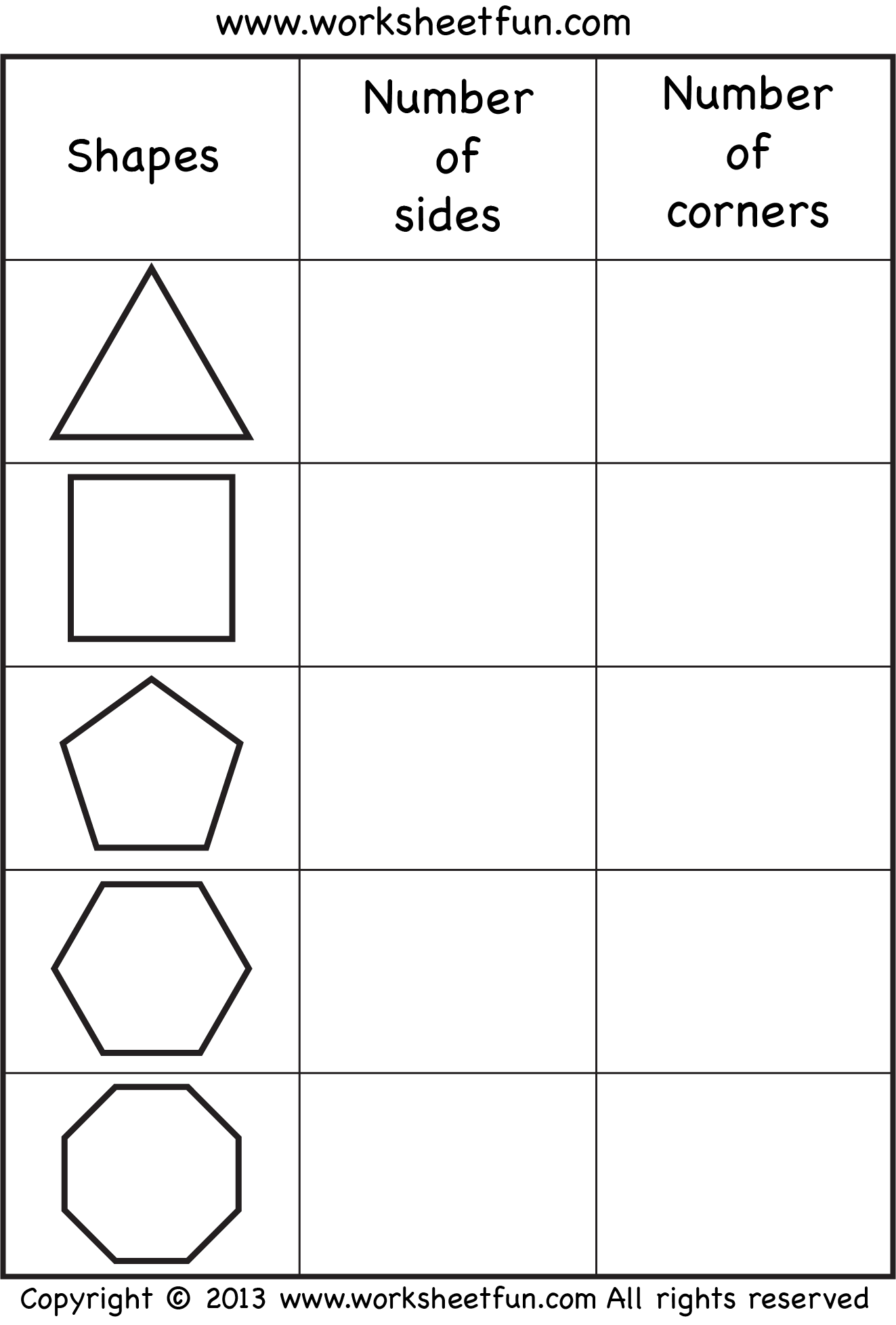 Sides And Corners Number Of Sides Number Of Corners