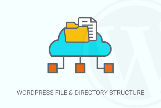 WordPress files and directory structure