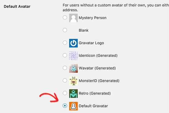 Custom default gravatar image