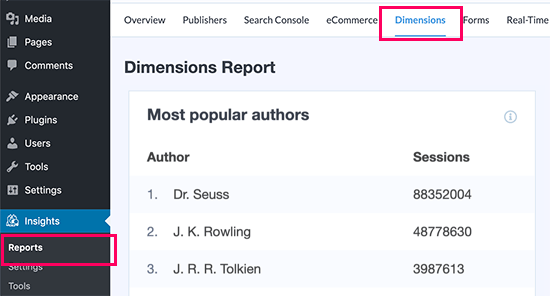 Top authors report in MonsterInsights