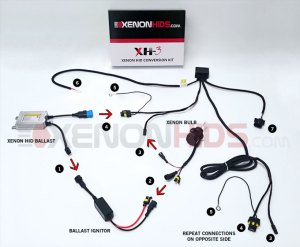 Installation Guide for HID & LED Headlights | XenonHIDs