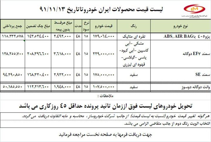 قیمت اقساطی خودروهای شرکت ایران خودرو