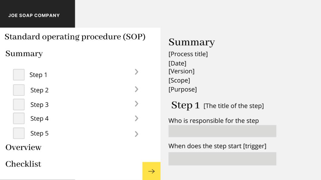 A checklist to begin creating an SOP