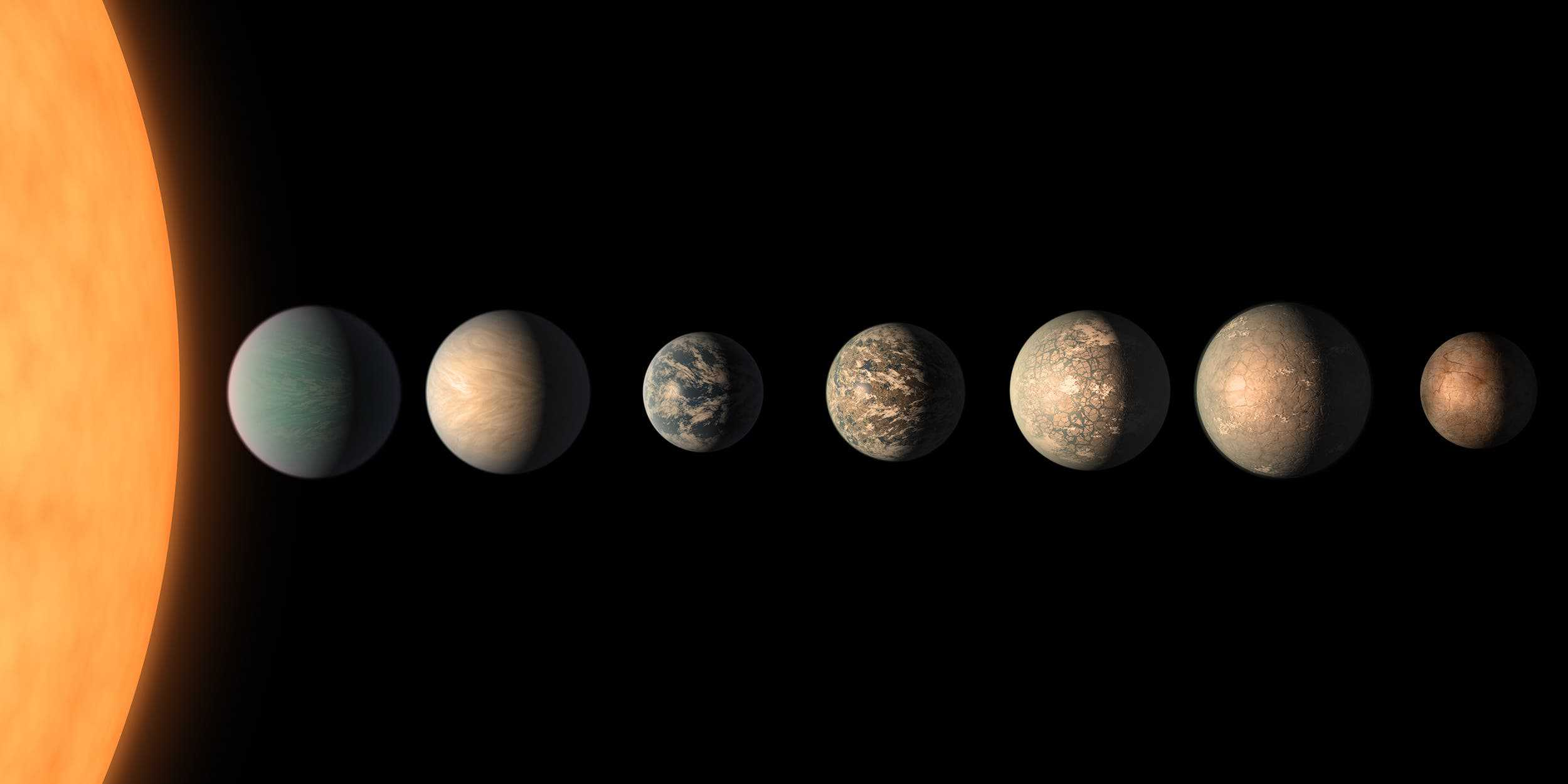 New Research Shows That The Trappist 1 Planets Are Even