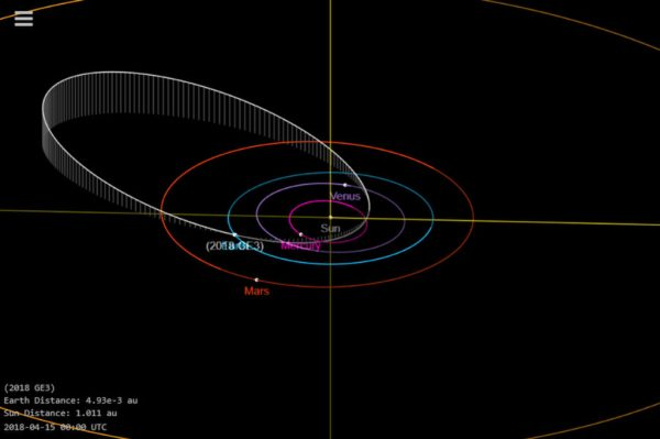 Football fieldsized asteroid makes close flyby past Earth
