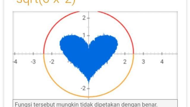 Sahabat terbaikku andre, okka, mbak rubi, panda, dan dibyo (i love you all). Soal Matematika Yang Hasilnya I Love You