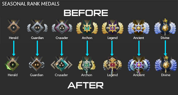 Valve Pimp Out The Medals To Look Far Less Generic What