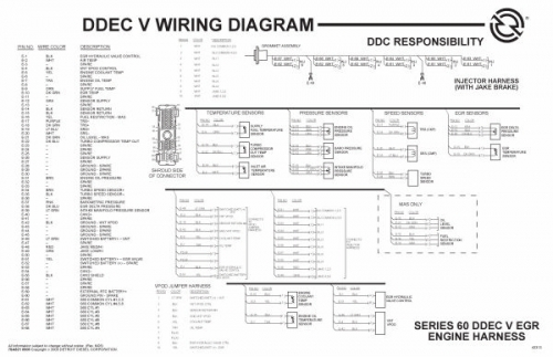 diagrama_de_motr_ddec_v_336176_t0 detroit diesel series 60 ecm wiring diagram efcaviation com ddec ii wiring diagram at creativeand.co