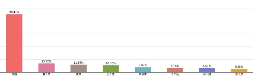 %e3%81%82%e3%81%aa%e3%81%9f%e3%81%ae%e5%a5%bd%e3%81%8d%e3%81%aa%e5%a5%b3%e6%80%a7%e3%81%ae%e8%a1%a8%e6%83%85%e3%82%92%e4%bb%a5%e4%b8%8b%e3%82%88
