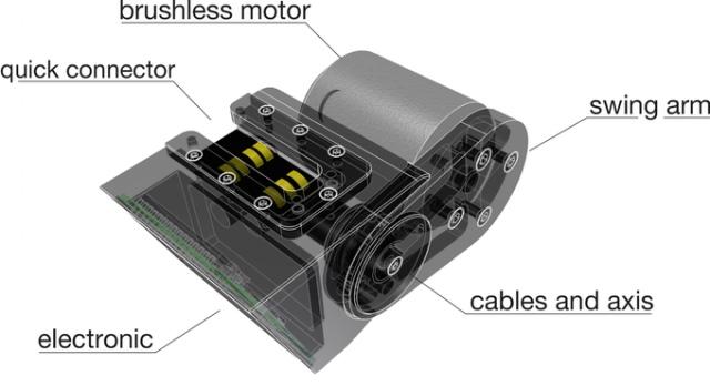 ONwheel只要3秒鐘,可以把大部分單車改裝為電動單車。,就能把你的單車改裝成電動車 | T客邦