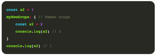How to declare, interact, and scope variables in JavaScript 5