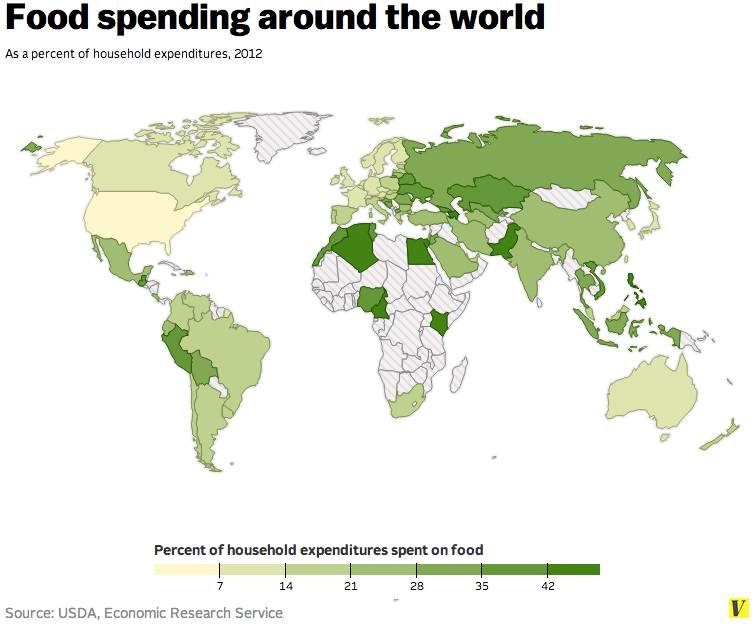 Food_spending_worldwide_2