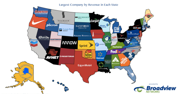 Here's the biggest company in every state - Vox